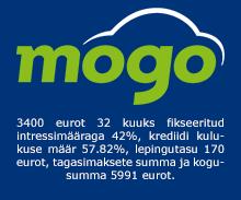 Mogo pakub laenu auto tagatisel kuni 90% auto väärtusest või laenu auto ostmiseks kuni €10 000 perioodiks kuni 72 kuud.