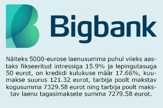 BIGBANK ÄRILAENUD INTERNETIST: summadest alates €10 000 intressiga 8% aastas.