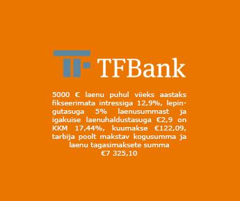 TF BANK LAENUD KINNISVARA TAGATISEL: alates €2000 laenud kinnisvara tagatisel ülisoodsa intressiga.